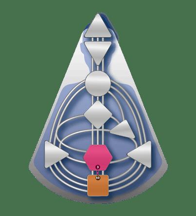 Канал 3-60 Дизайн Человека, Канал Мутации, ворота 3, ворота 60