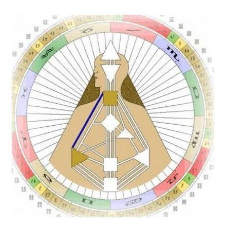 Канал 16-48 Дизайн Человека