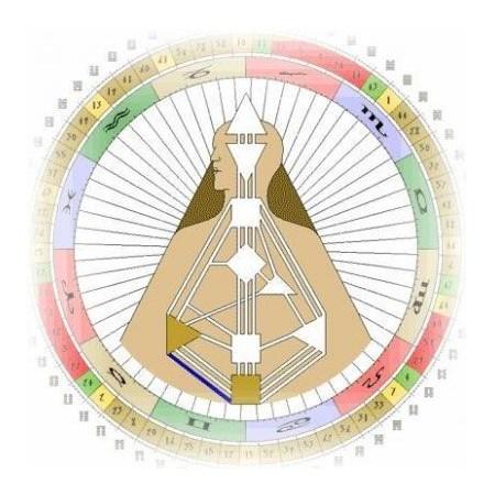 Канал 18-58 Дизайн Человека