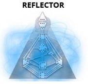 Расшифровка карты Рефлектора