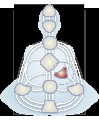 Сердечный Центр, определенный Сердечный Центр,