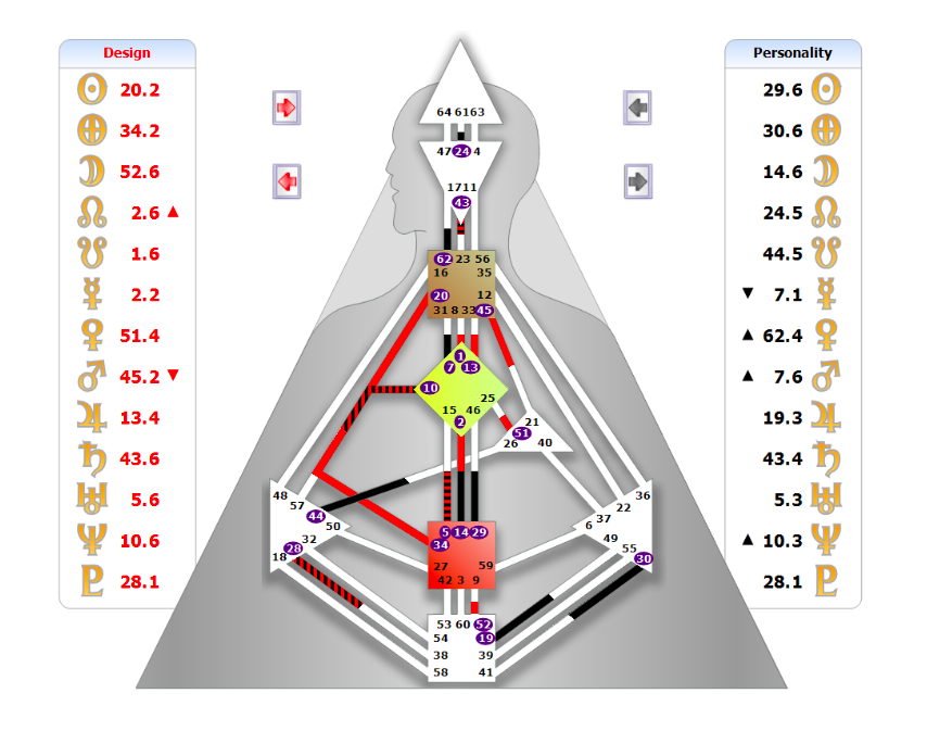 Дизайн Человека электронная расшифровка карты