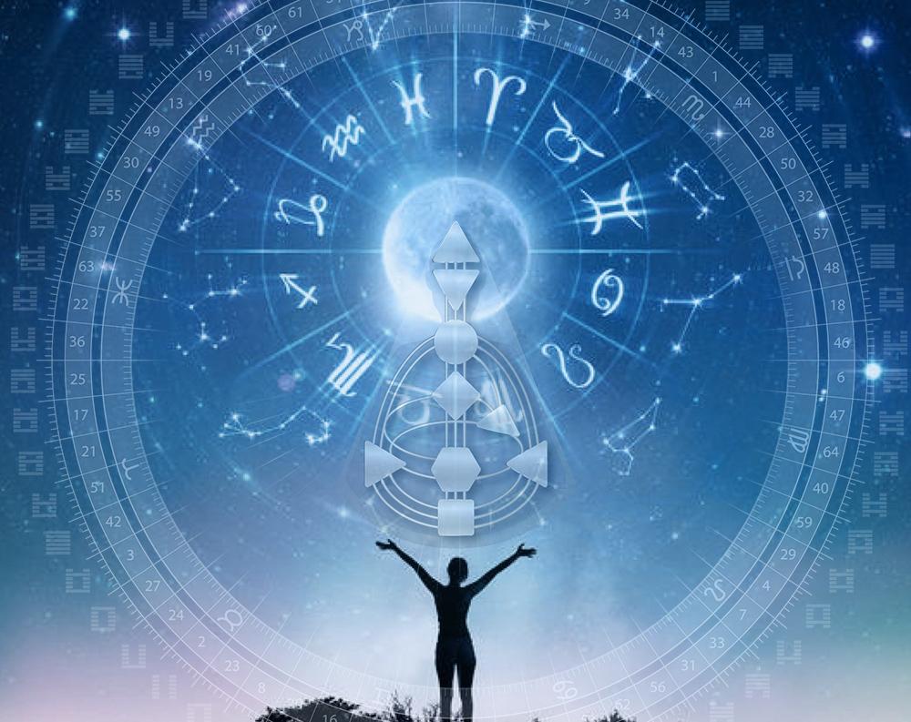 Дизайн Человека и Астрология