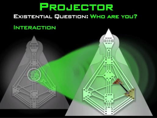 Проектор Дизайн Человека, Проектор Дизайн Человека описание