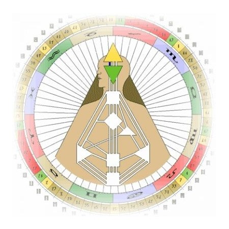 Канал 47-64 Дизайн Человека