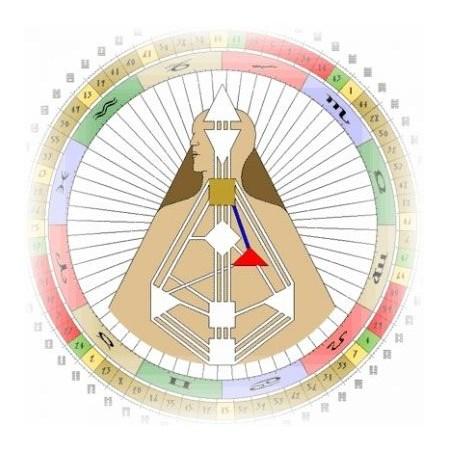 Канал 21-45 Дизайн Человека
