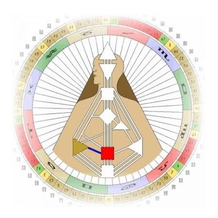 Канал 27-50 Дизайн Человека